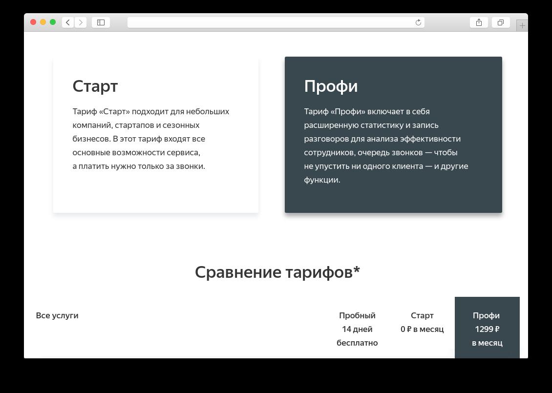 Yandeks Telefoniya